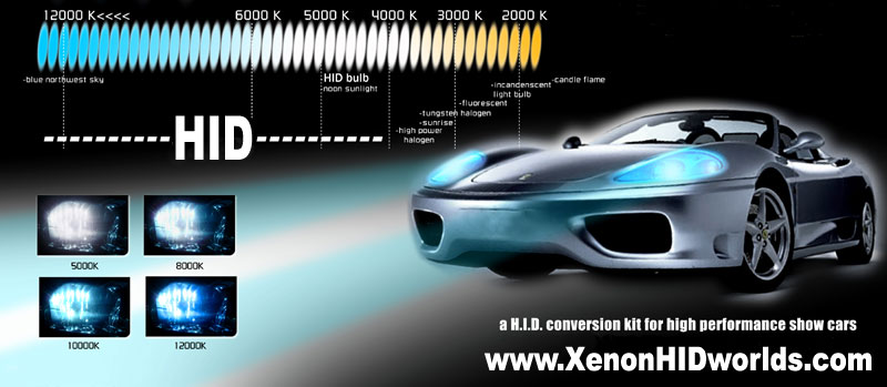 xenon hid conversion kits 6000k 8000k 10000k 12000k. Black Bedroom Furniture Sets. Home Design Ideas